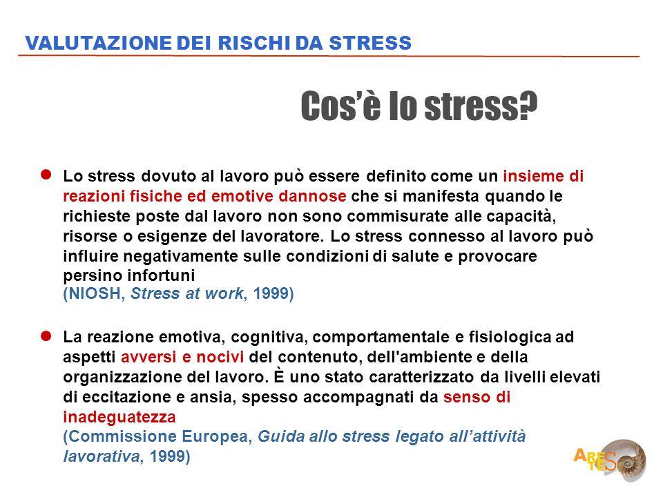 Cos'è lo stress VALUTAZIONE DEI RISCHI DA STRESS