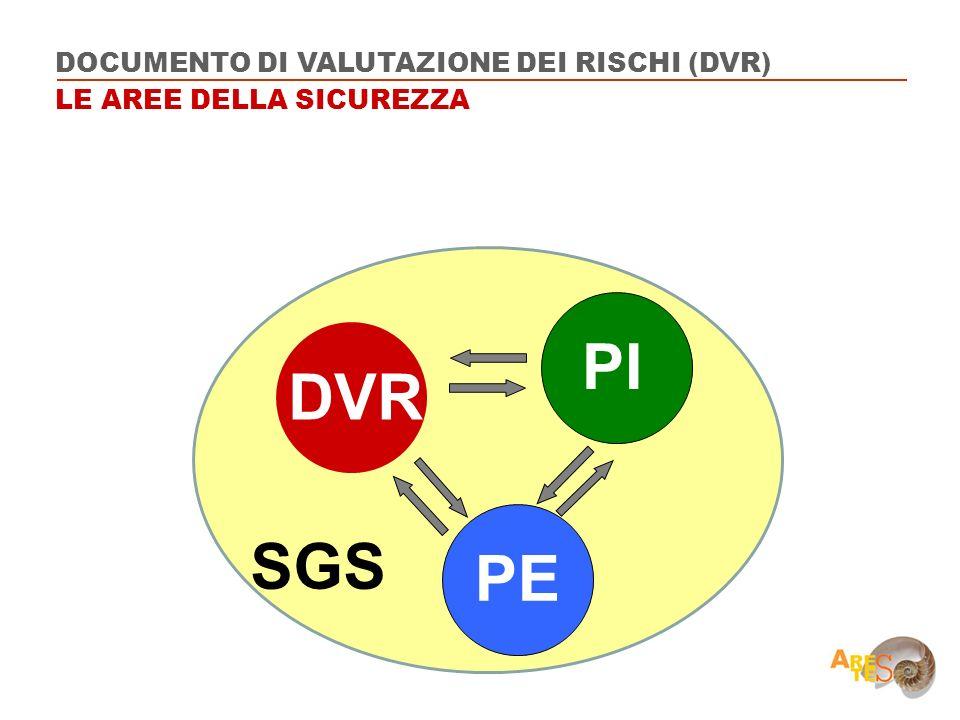 PI DVR SGS PE DOCUMENTO DI VALUTAZIONE DEI RISCHI (DVR)