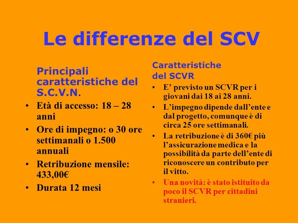 Le differenze del SCV Principali caratteristiche del S.C.V.N.