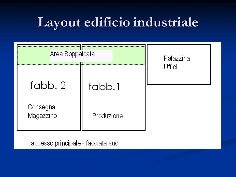 Layout edificio industriale