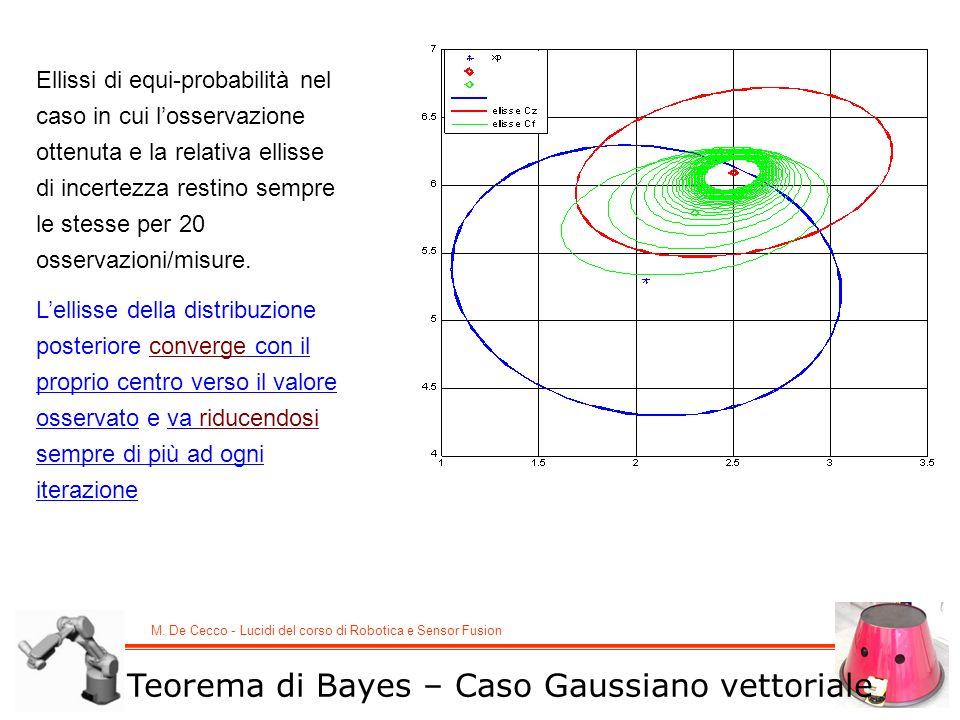 Teorema di Bayes – Caso Gaussiano vettoriale