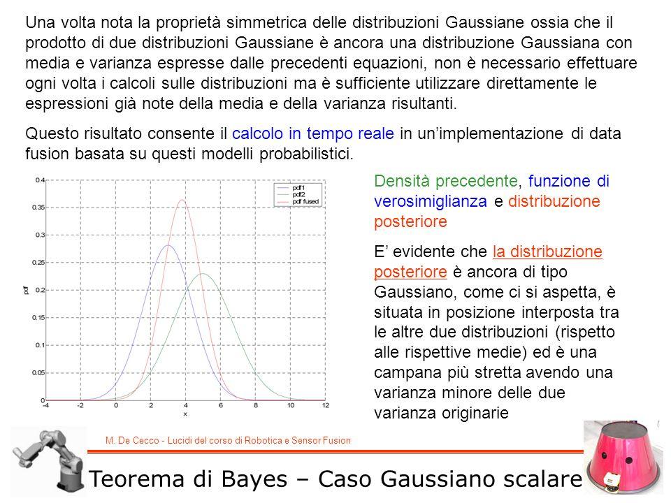 Teorema di Bayes – Caso Gaussiano scalare