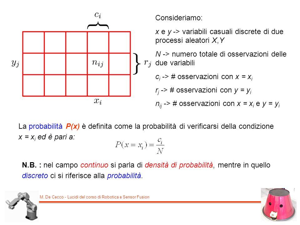 Consideriamo: x e y -> variabili casuali discrete di due processi aleatori X,Y. N -> numero totale di osservazioni delle due variabili.