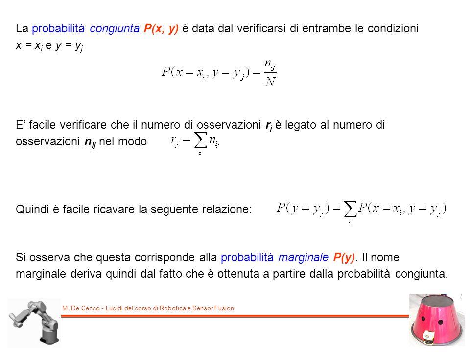 La probabilità congiunta P(x, y) è data dal verificarsi di entrambe le condizioni x = xi e y = yj
