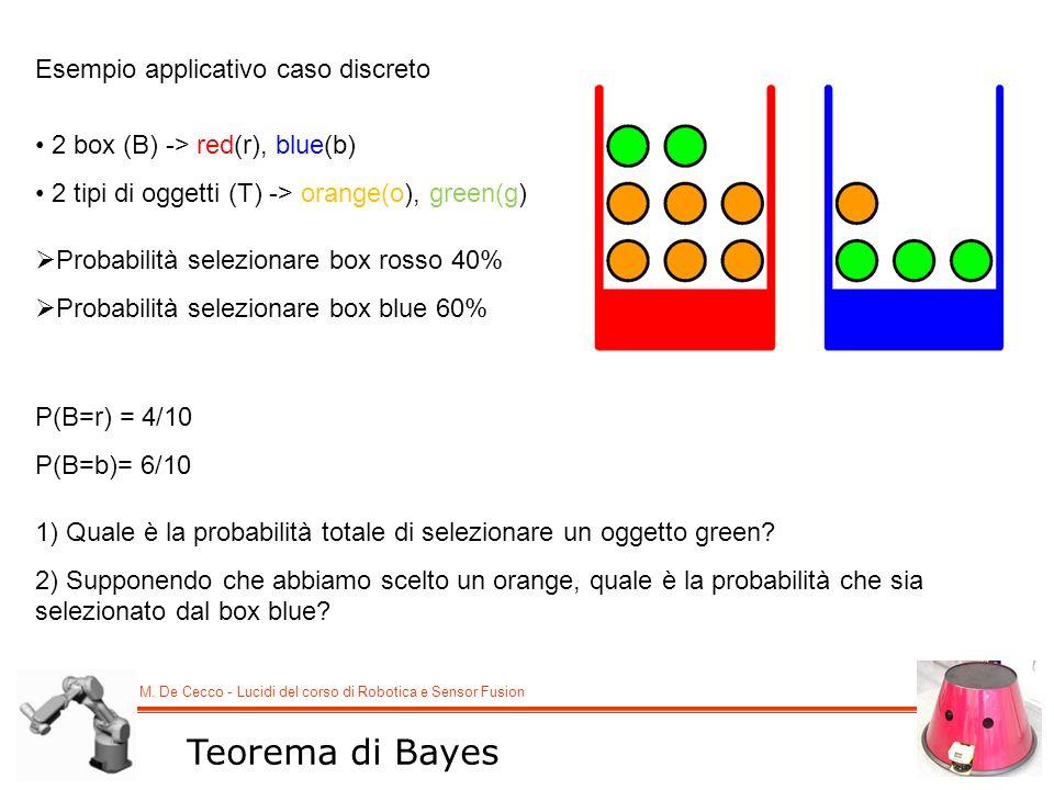 Teorema di Bayes Esempio applicativo caso discreto
