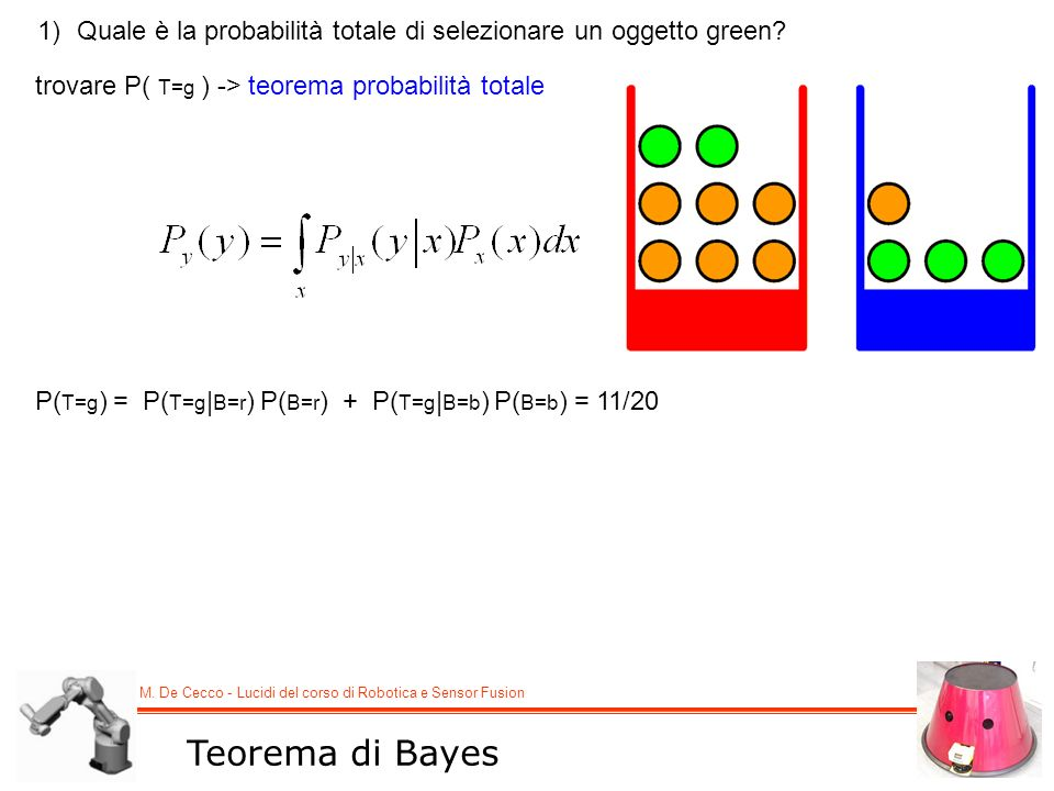 Quale è la probabilità totale di selezionare un oggetto green