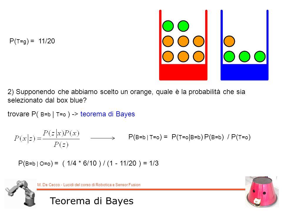 Teorema di Bayes P(T=g) = 11/20