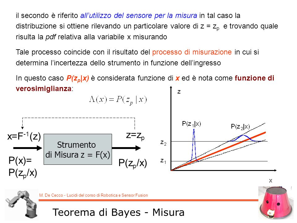 Teorema di Bayes - Misura