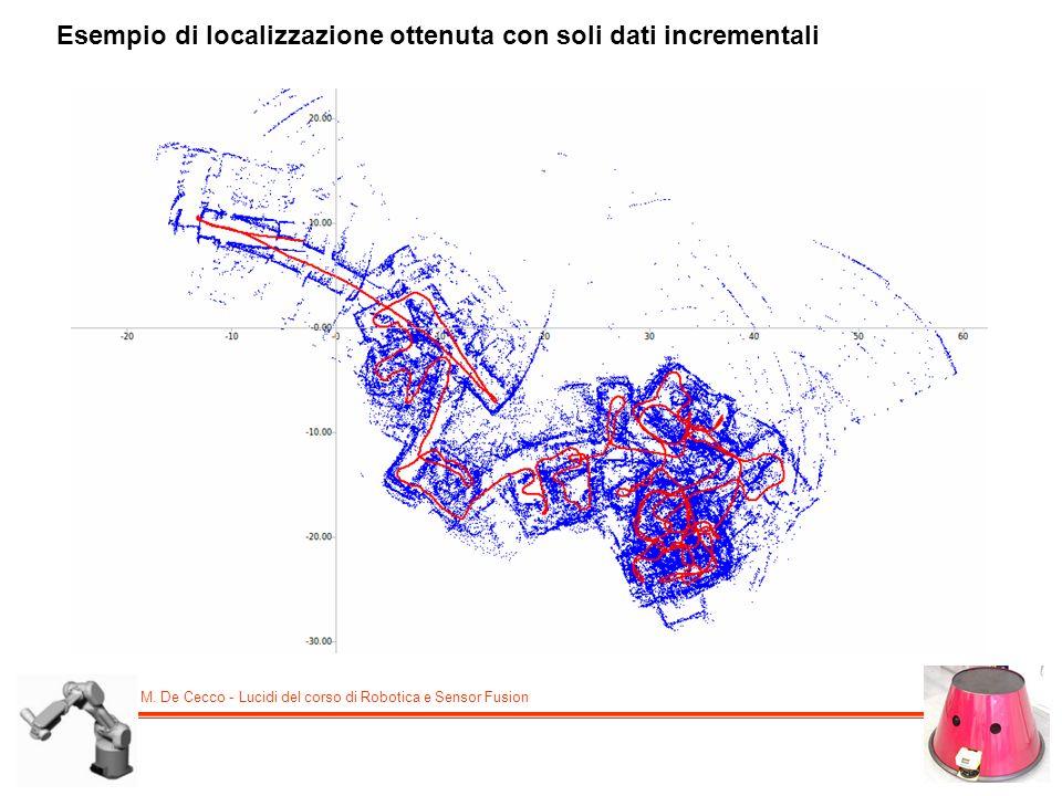 Esempio di localizzazione ottenuta con soli dati incrementali