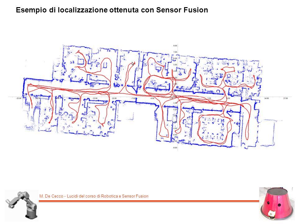 Esempio di localizzazione ottenuta con Sensor Fusion