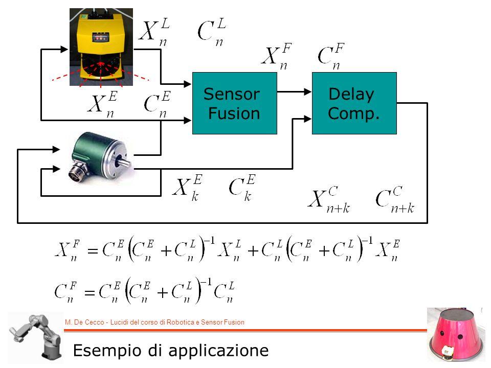 Sensor Fusion Delay Comp. Esempio di applicazione