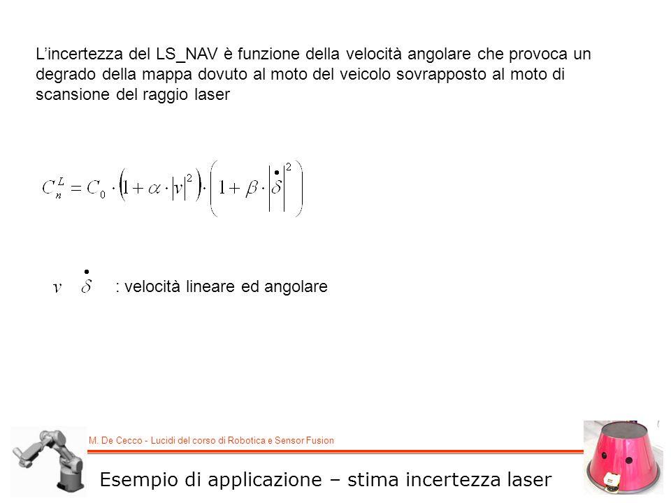 Esempio di applicazione – stima incertezza laser