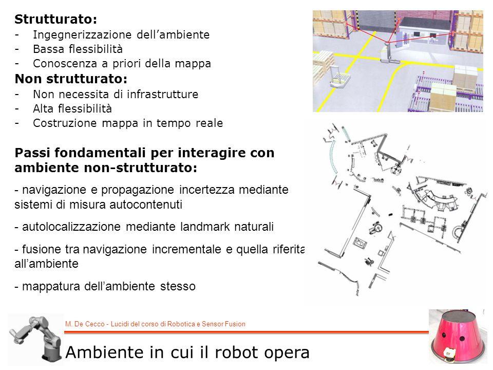 Ambiente in cui il robot opera