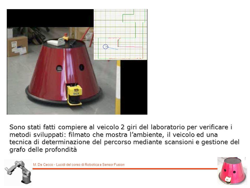 Sono stati fatti compiere al veicolo 2 giri del laboratorio per verificare i metodi sviluppati: filmato che mostra l'ambiente, il veicolo ed una tecnica di determinazione del percorso mediante scansioni e gestione del grafo delle profondità