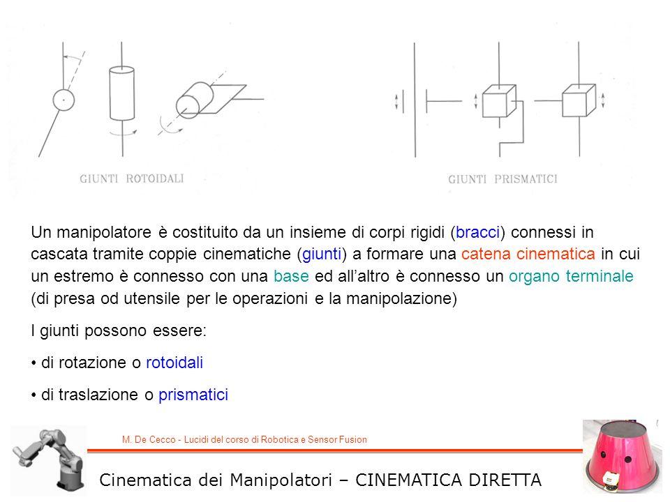 Un manipolatore è costituito da un insieme di corpi rigidi (bracci) connessi in cascata tramite coppie cinematiche (giunti) a formare una catena cinematica in cui un estremo è connesso con una base ed all'altro è connesso un organo terminale (di presa od utensile per le operazioni e la manipolazione)