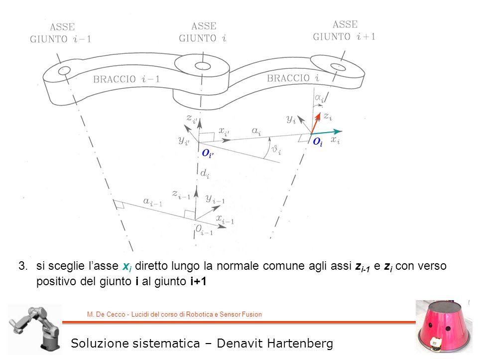 Soluzione sistematica – Denavit Hartenberg