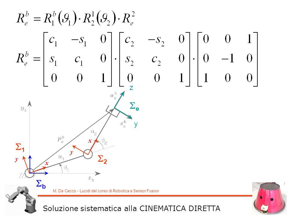 Se S2 S1 Sb z y x Soluzione sistematica alla CINEMATICA DIRETTA