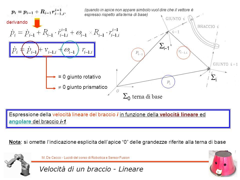 i-1 i 0 terna di base Velocità di un braccio - Lineare