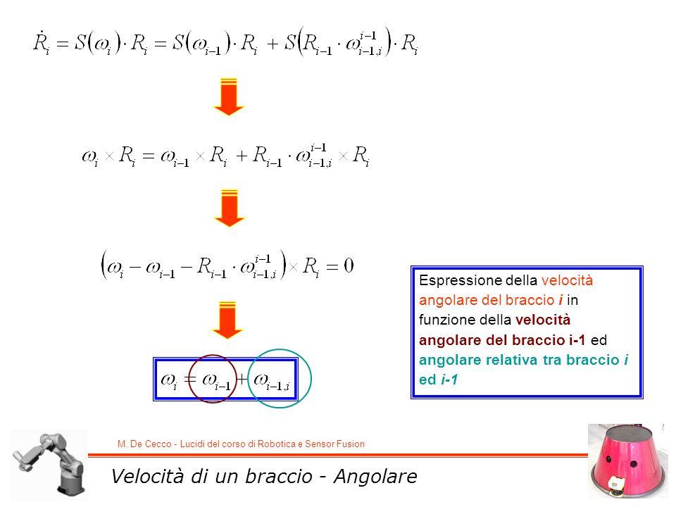 Velocità di un braccio - Angolare