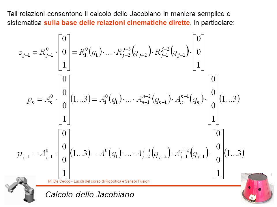 Calcolo dello Jacobiano