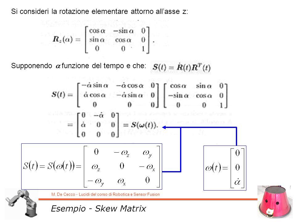 Si consideri la rotazione elementare attorno all'asse z: