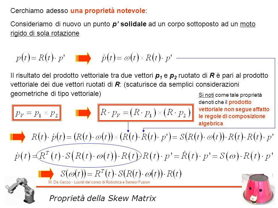 Proprietà della Skew Matrix