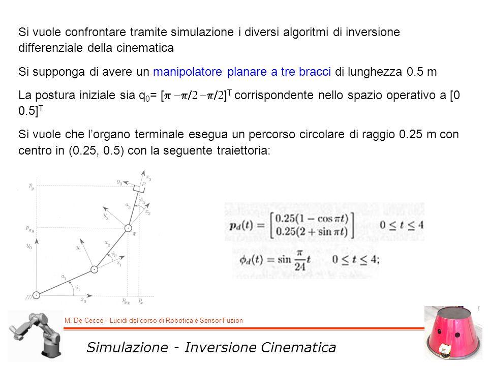 Simulazione - Inversione Cinematica