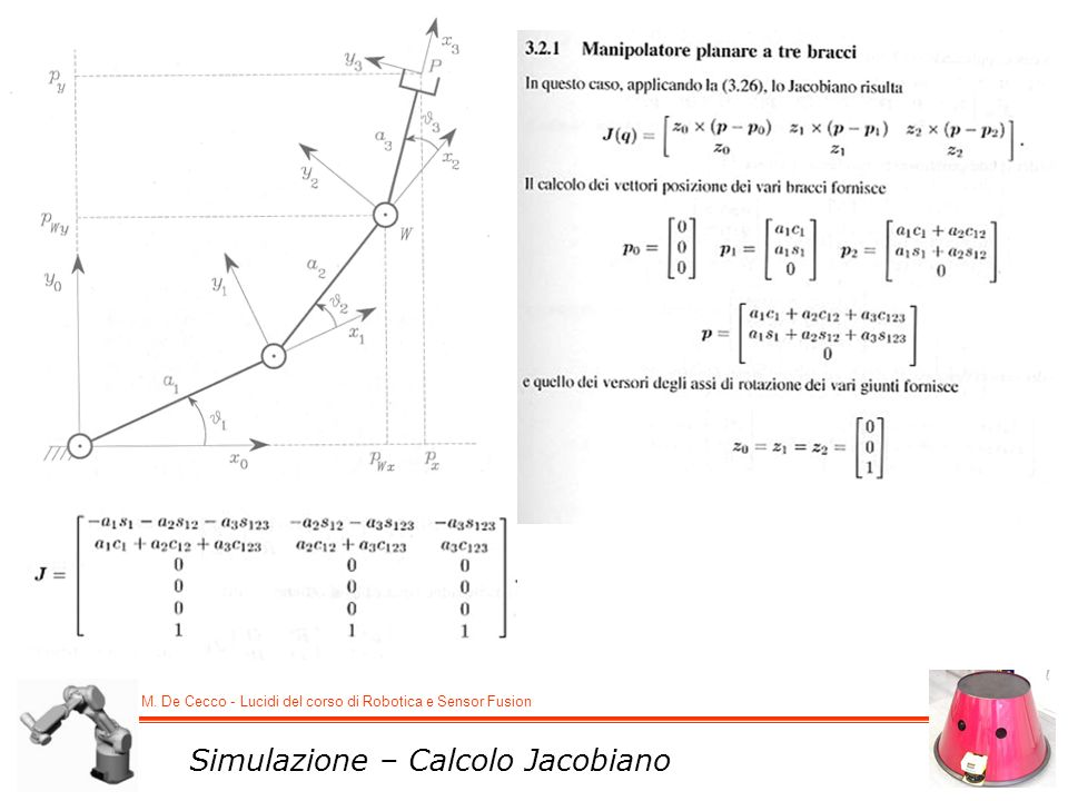 Simulazione – Calcolo Jacobiano