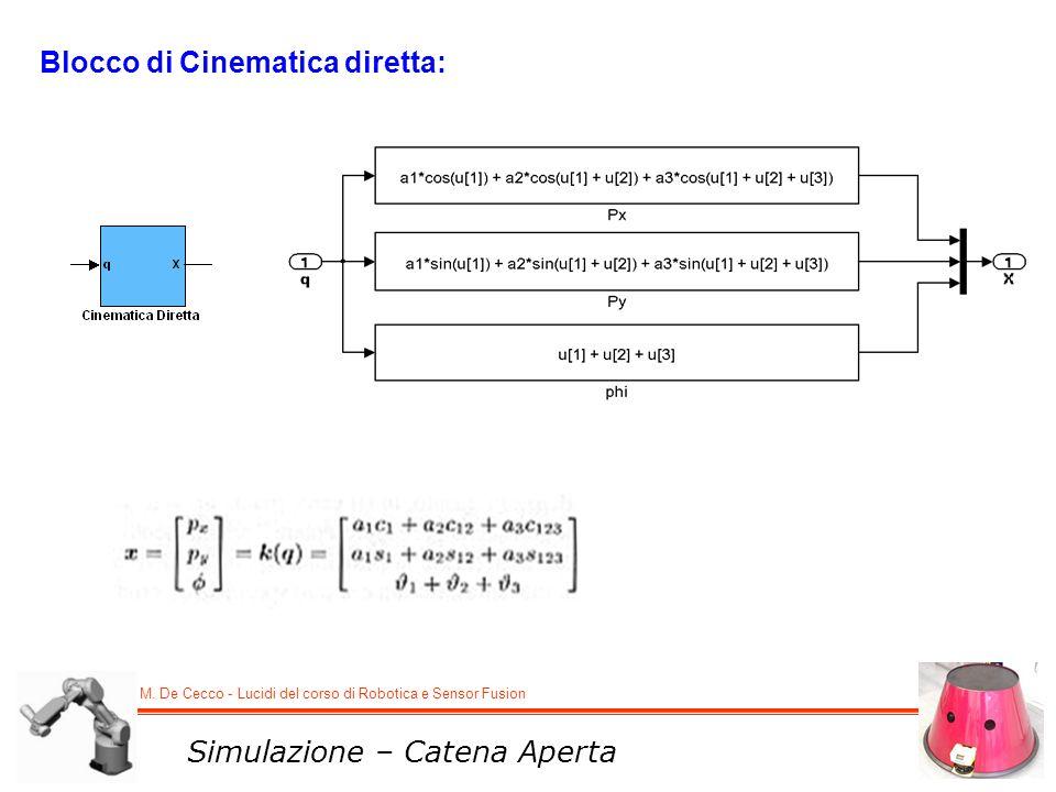 Blocco di Cinematica diretta: