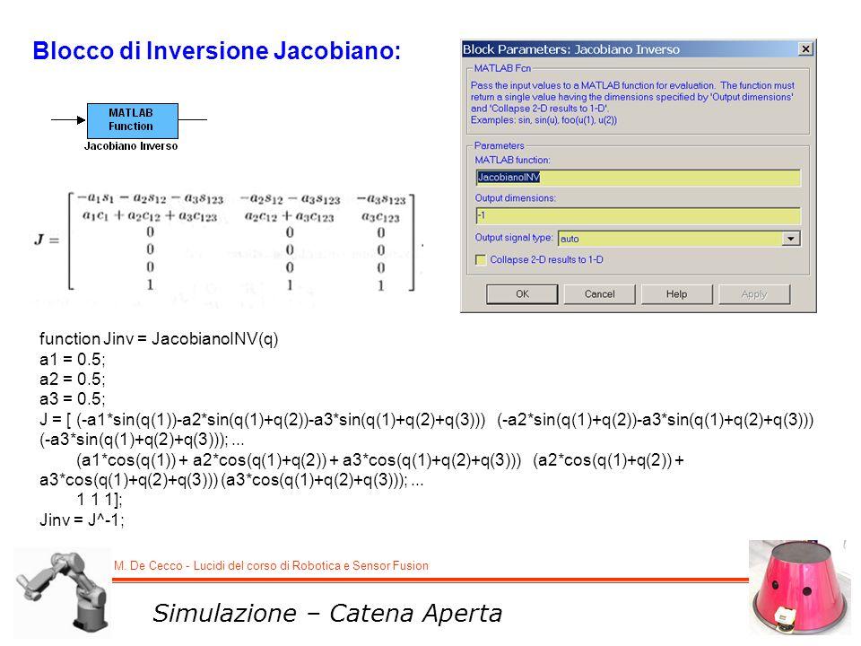 Blocco di Inversione Jacobiano: