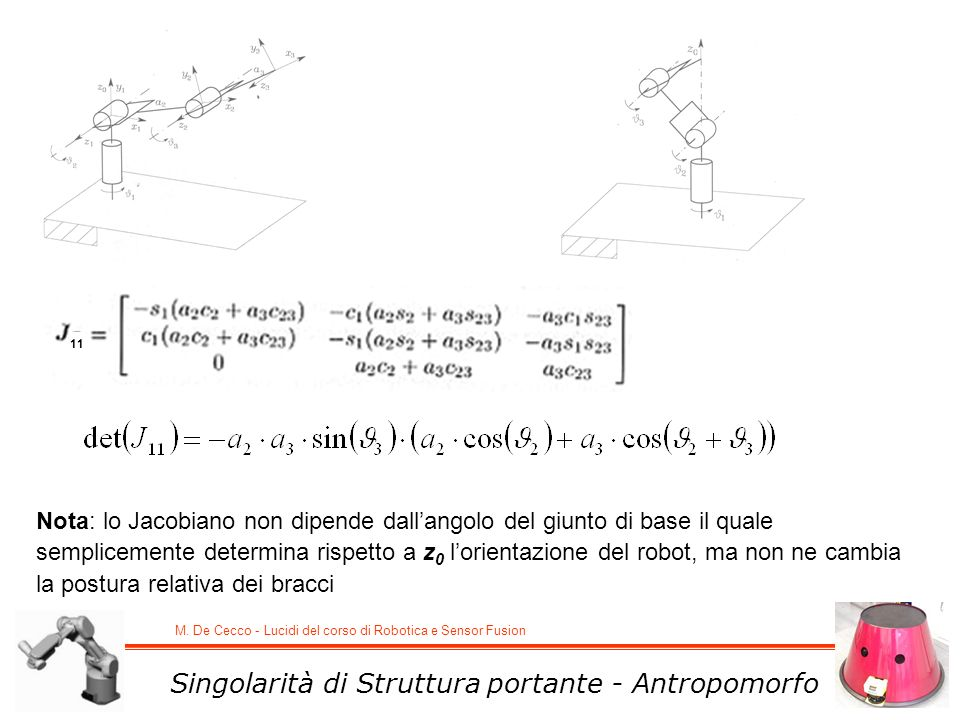 Singolarità di Struttura portante - Antropomorfo