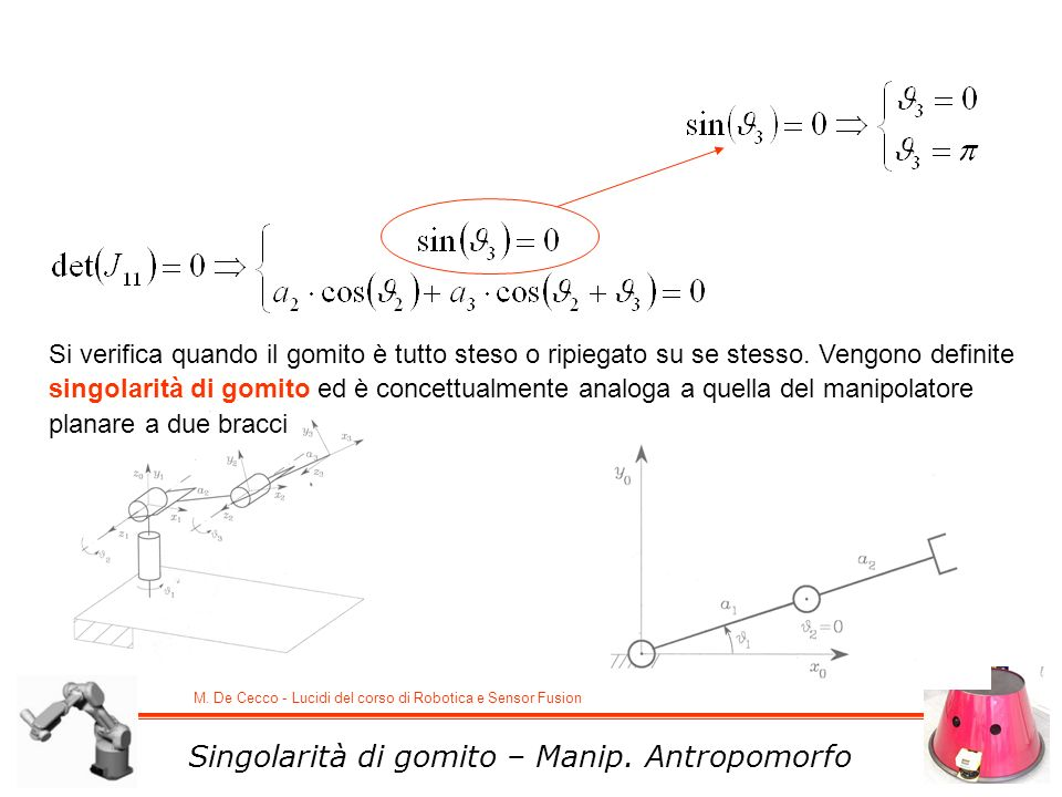 Singolarità di gomito – Manip. Antropomorfo