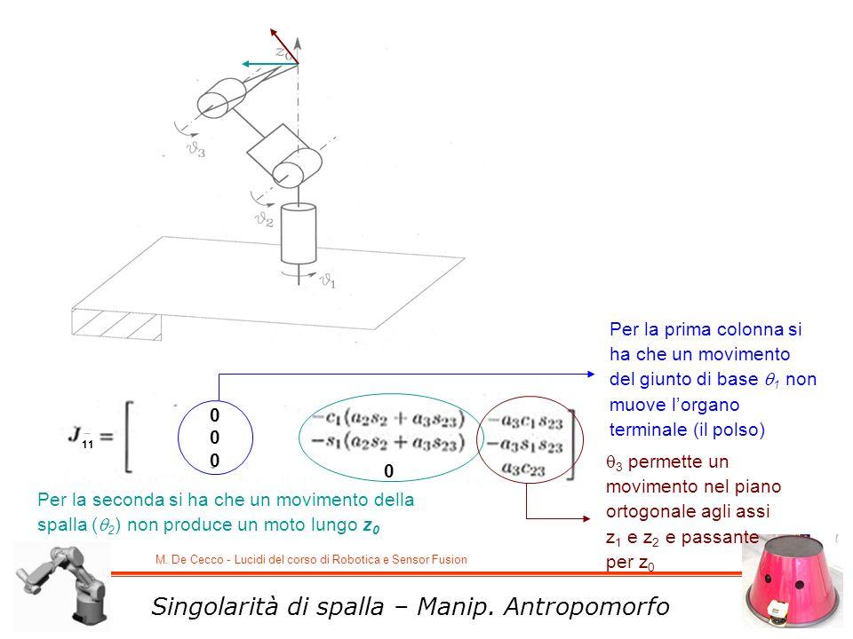 Singolarità di spalla – Manip. Antropomorfo