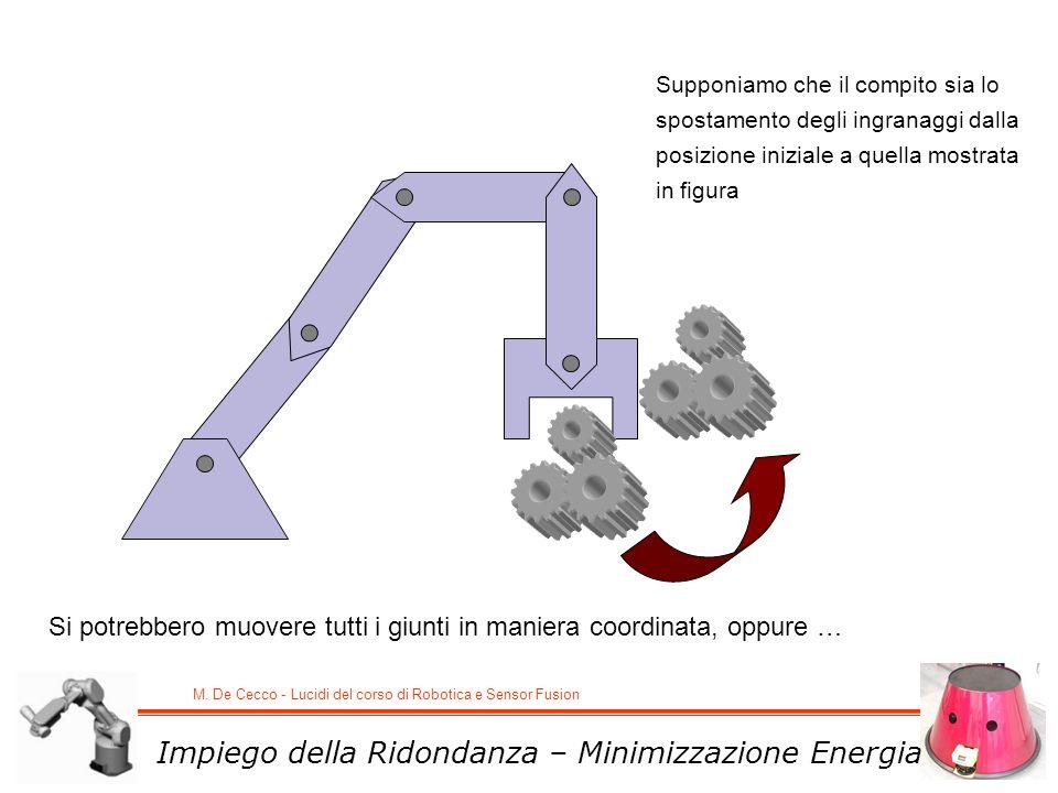 Impiego della Ridondanza – Minimizzazione Energia