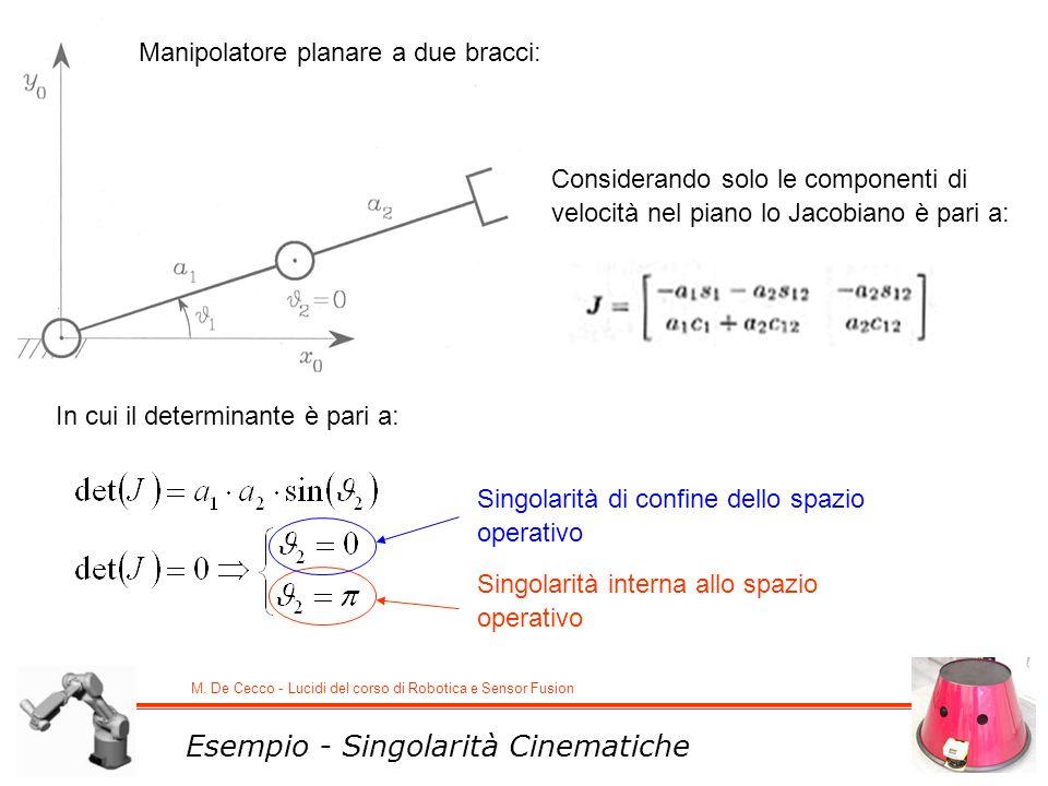 Esempio - Singolarità Cinematiche