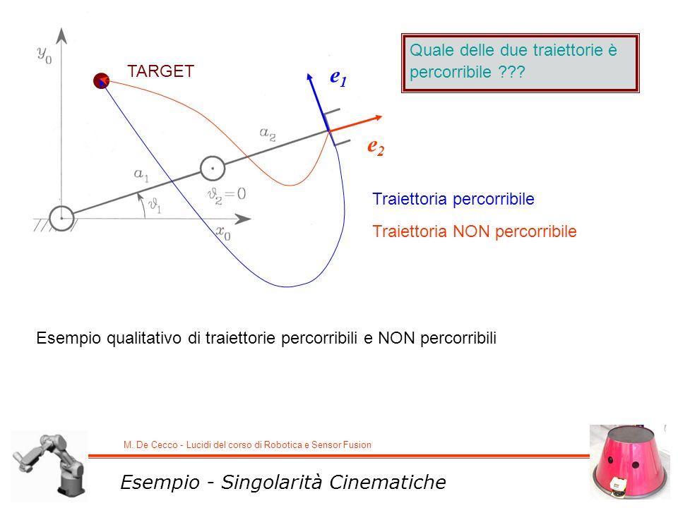 e1 e2 Esempio - Singolarità Cinematiche