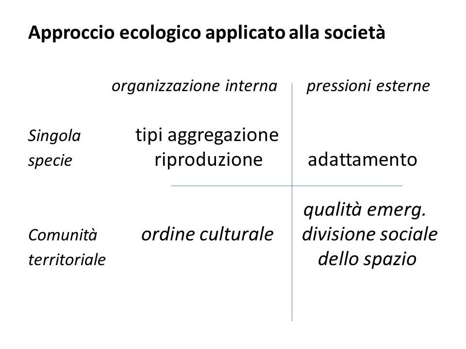 Approccio ecologico applicato alla società