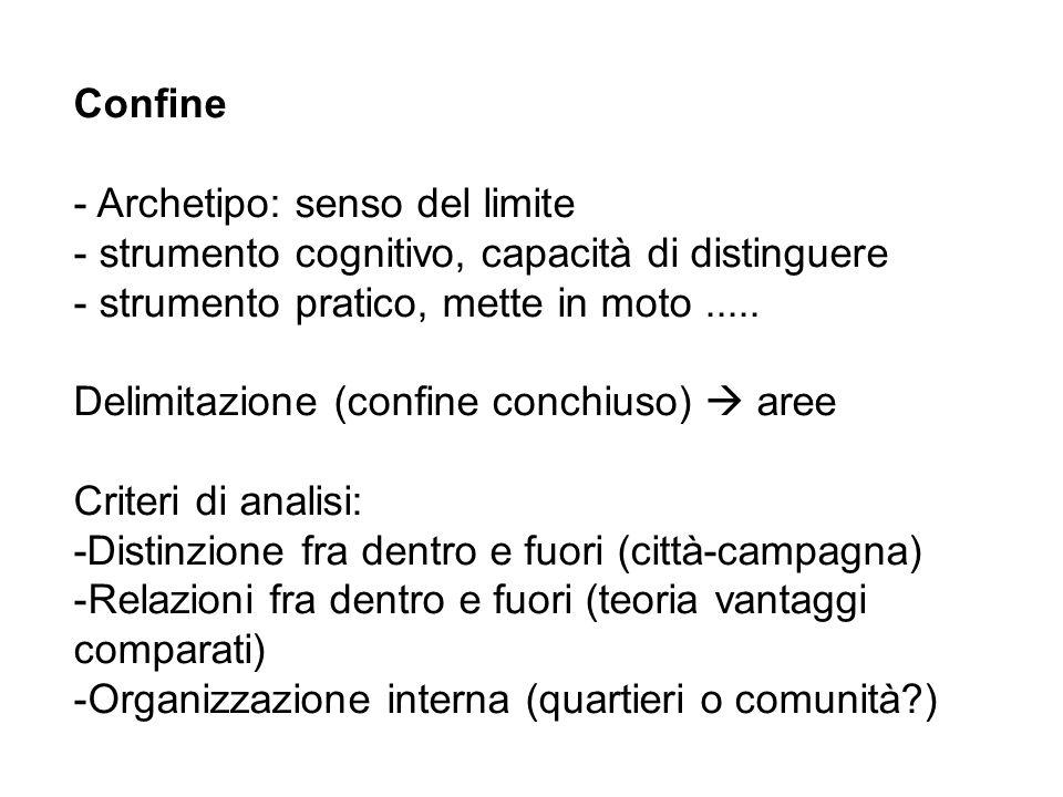 Confine Archetipo: senso del limite. strumento cognitivo, capacità di distinguere. strumento pratico, mette in moto .....