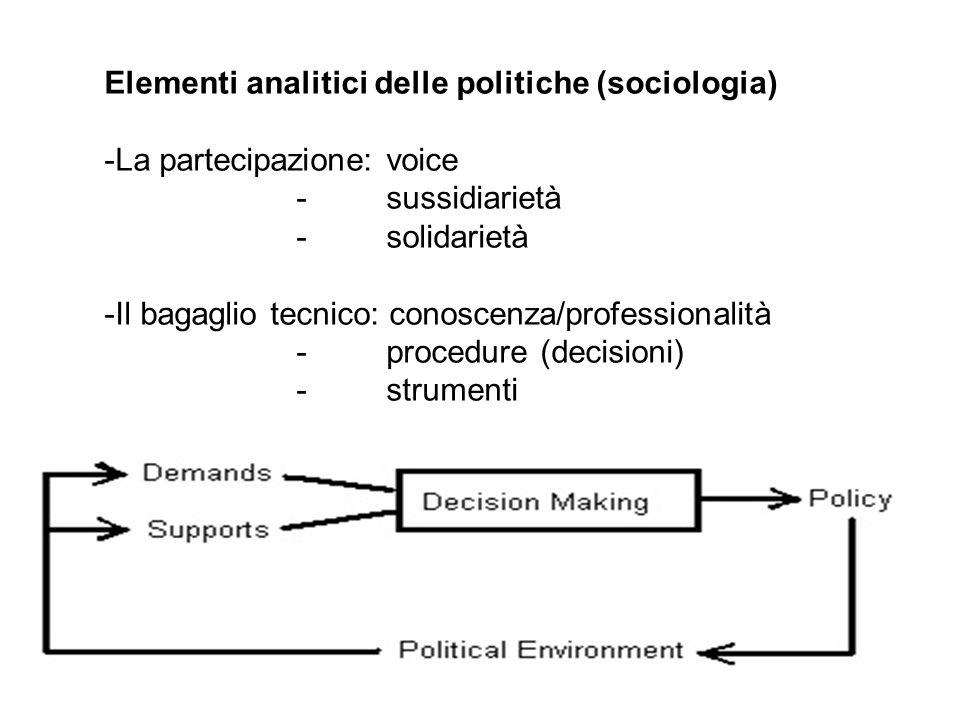 Elementi analitici delle politiche (sociologia)