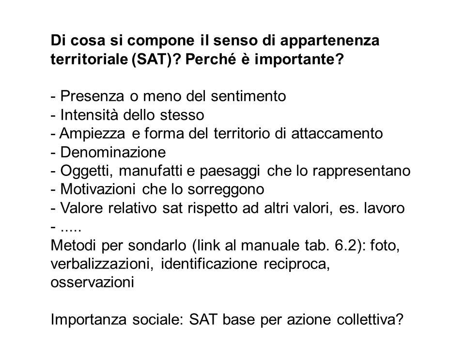 Di cosa si compone il senso di appartenenza territoriale (SAT)