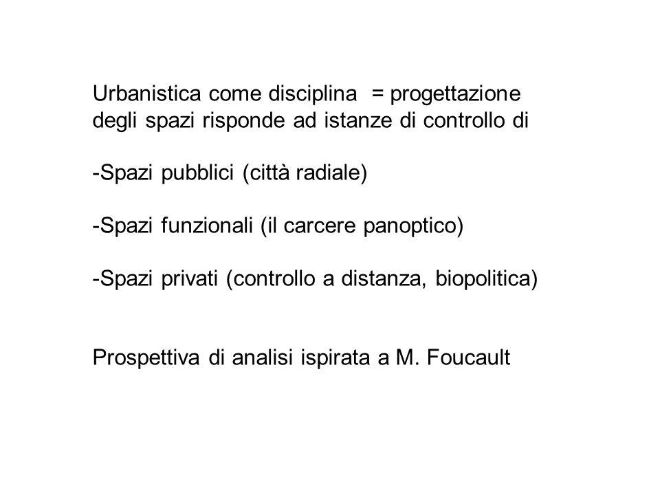 Urbanistica come disciplina = progettazione degli spazi risponde ad istanze di controllo di