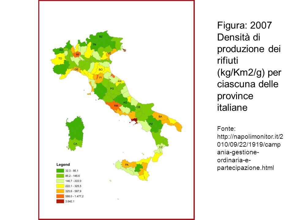 Figura: 2007 Densità di produzione dei rifiuti (kg/Km2/g) per ciascuna delle province italiane