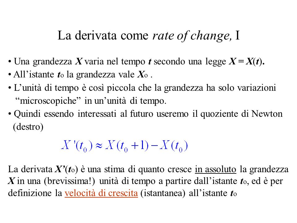 La derivata come rate of change, I