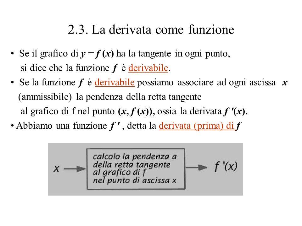 2.3. La derivata come funzione