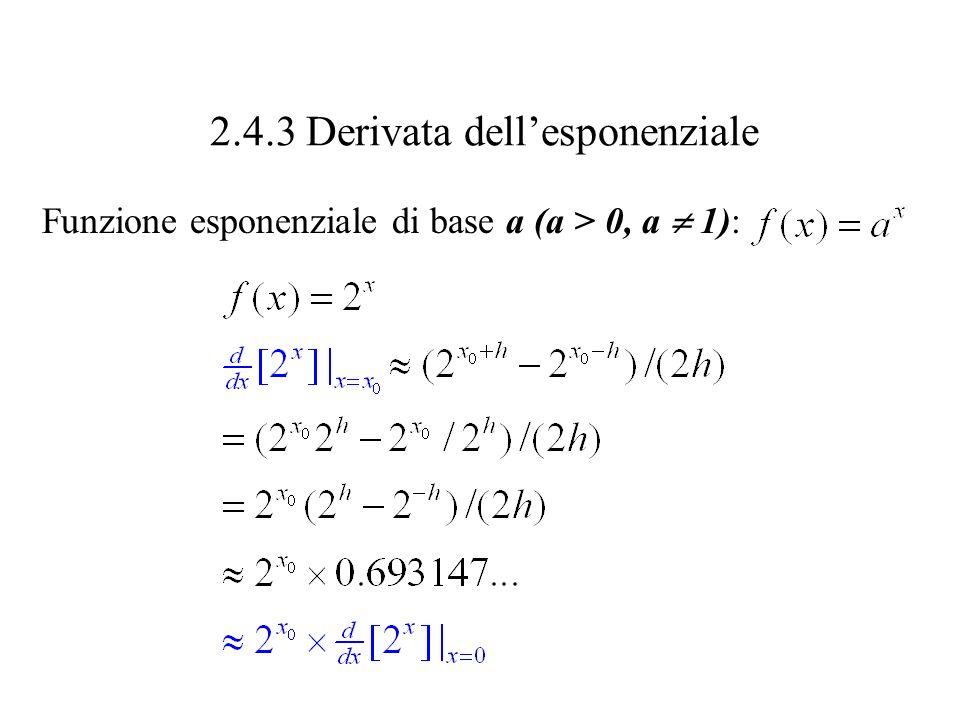 2.4.3 Derivata dell'esponenziale