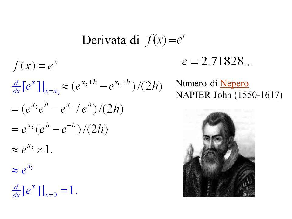 Derivata di Numero di Nepero NAPIER John (1550-1617)