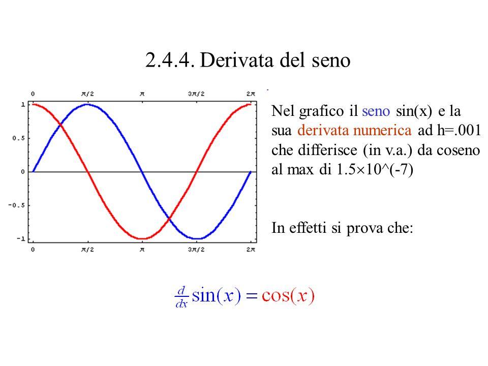 2.4.4. Derivata del seno Nel grafico il seno sin(x) e la