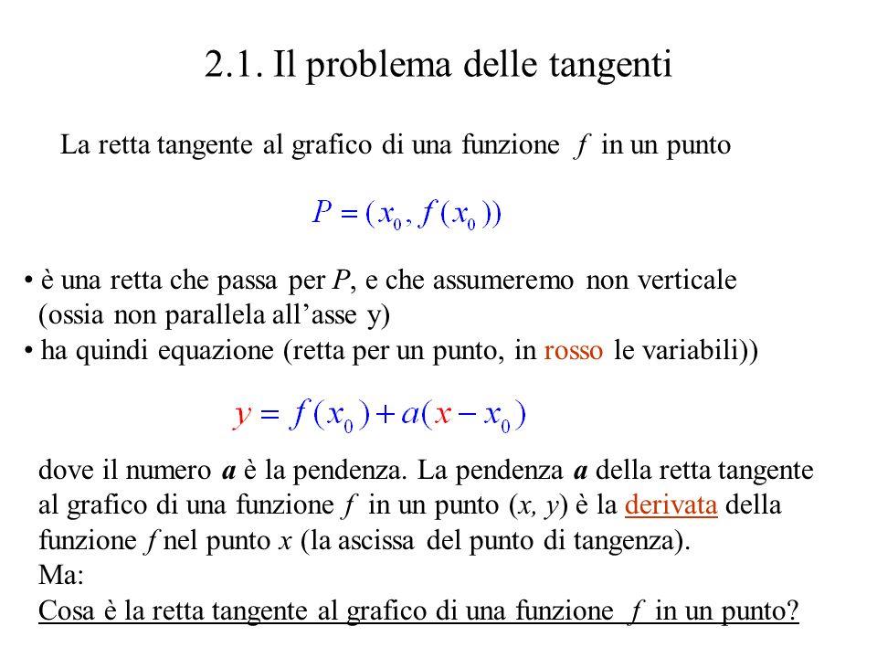 2.1. Il problema delle tangenti