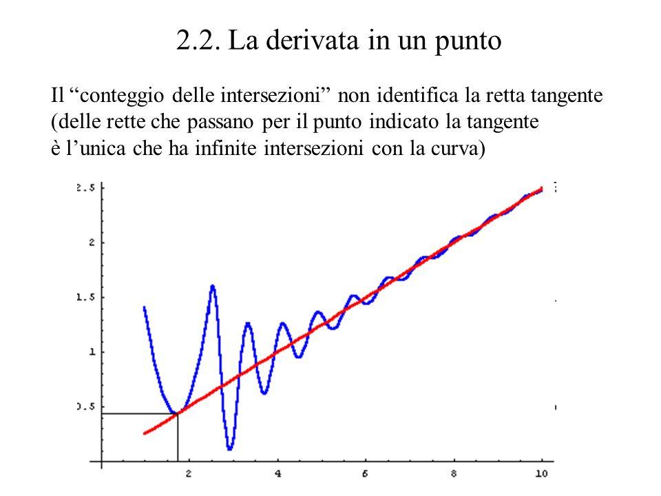 2.2. La derivata in un punto Il conteggio delle intersezioni non identifica la retta tangente.