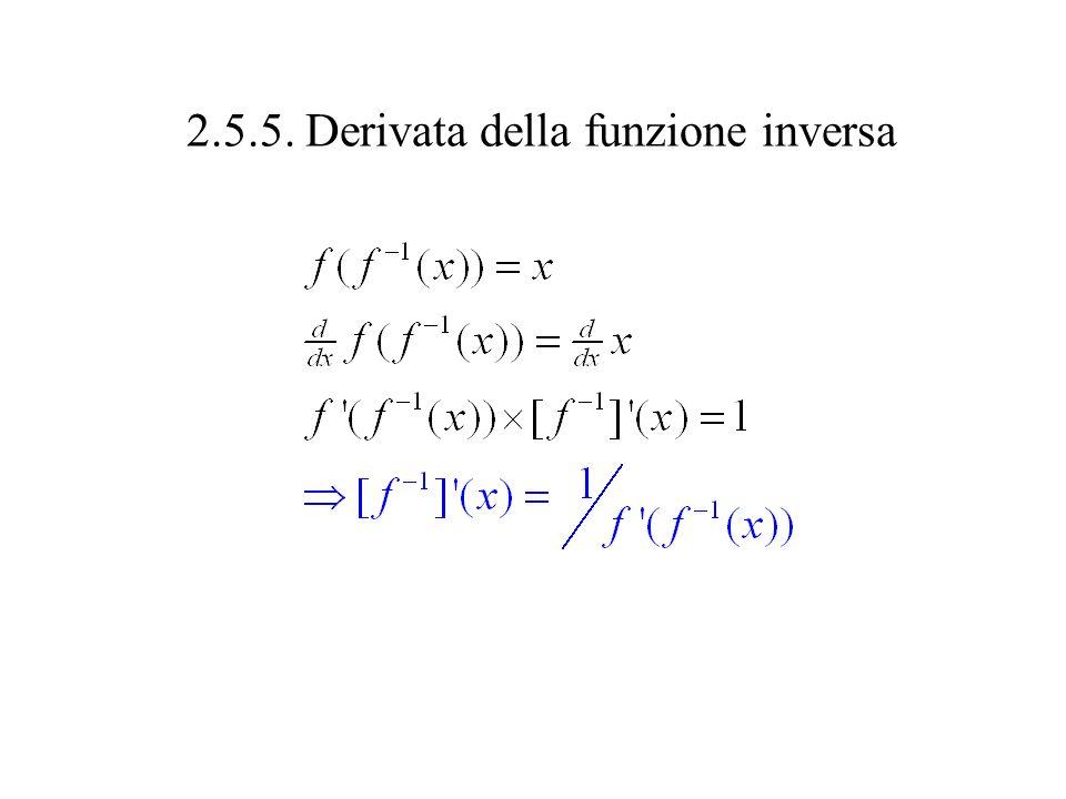 2.5.5. Derivata della funzione inversa